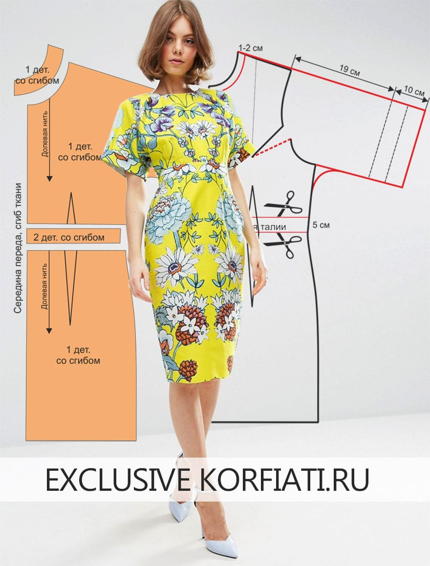 Летнее платье фото и выкройки даны цены
