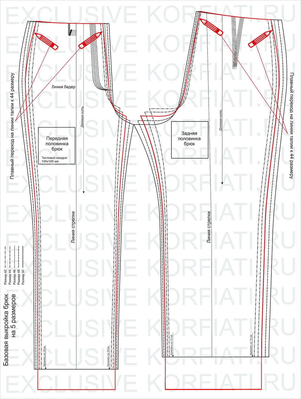 Построение выкройки брюк по системе 10 мерок