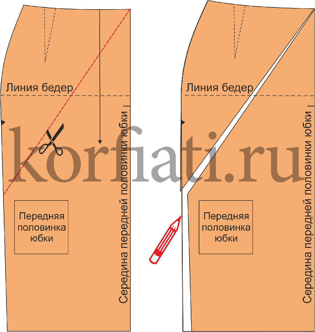 Дефекты посадки юбок - корректировка чертежа