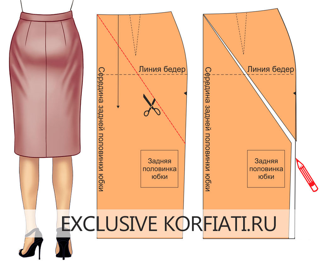 Дефекты посадки юбок (чертеж) - Недостаток объема в нижней части юбки