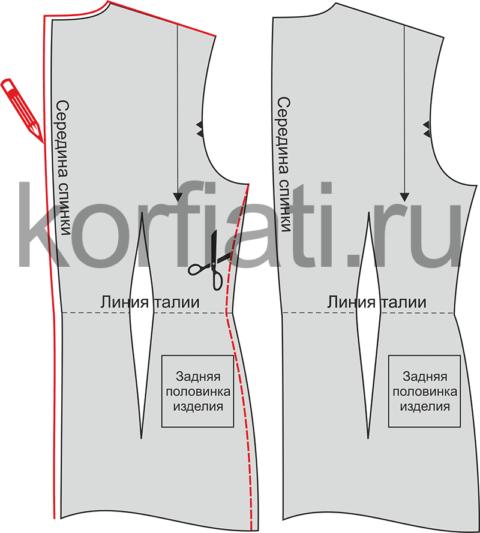 Устранение дефектов посадки - узкая спинка