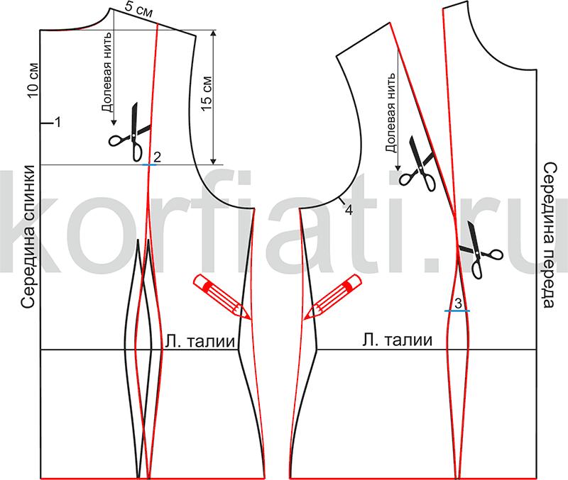 Моделирование спинки и полочки блузки