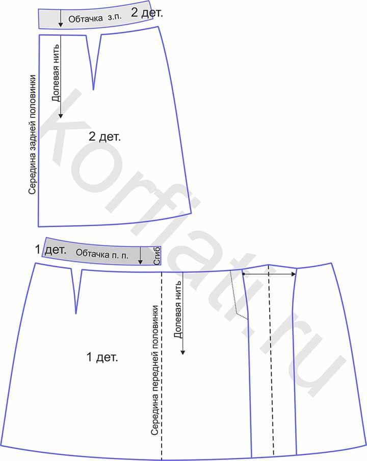 Юбка-шотландка выкройка - детали кроя
