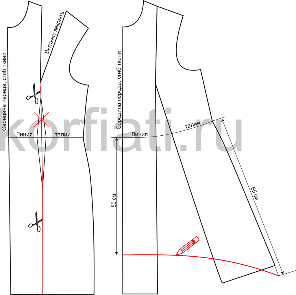 Выкройка платья с асимметричным подолом