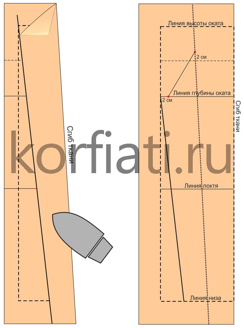Конструирование выкройки рукава методом наколки