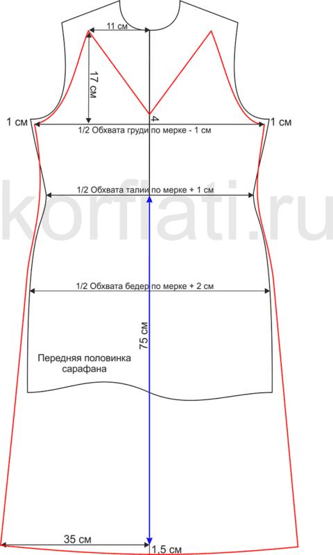Выкройка передней половинки сарафана из трикотажа