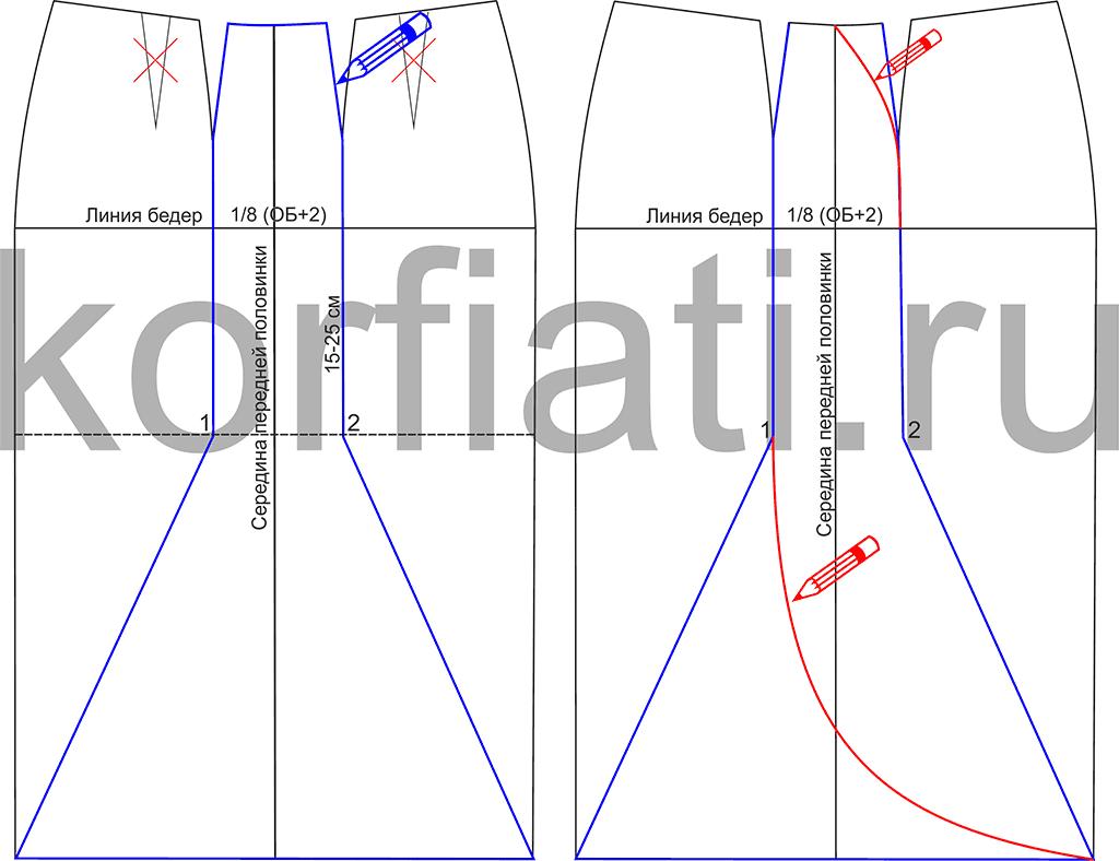 Выкройка юбки-спираль