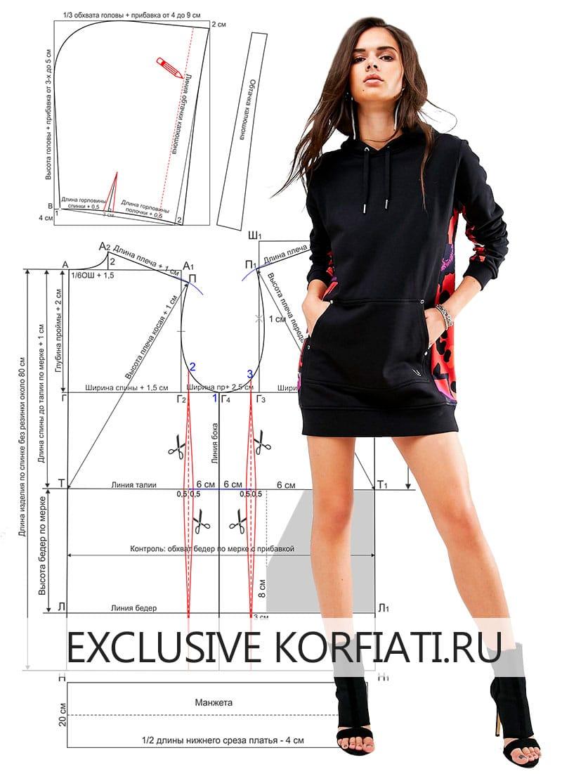 611020b32a3 Выкройка платья худи от Анастасии Корфиати