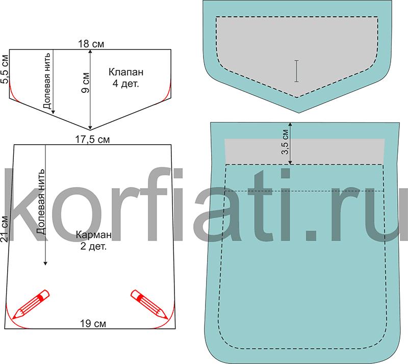 Выкройка накладного кармана и клапана