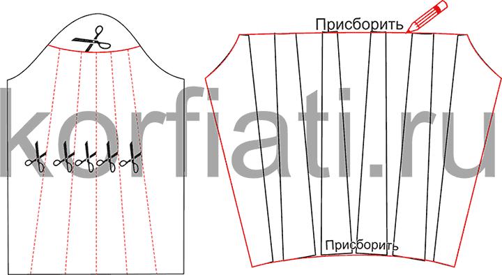 Выкройка блузки с пышными рукавами
