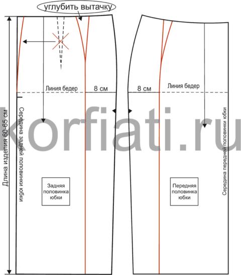 Выкройки юбок размеров XXL
