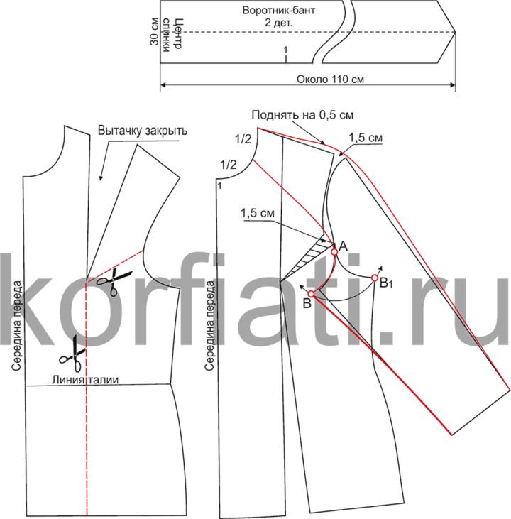 Моделирование блузки с воротником-бантом и рукавом-реглан