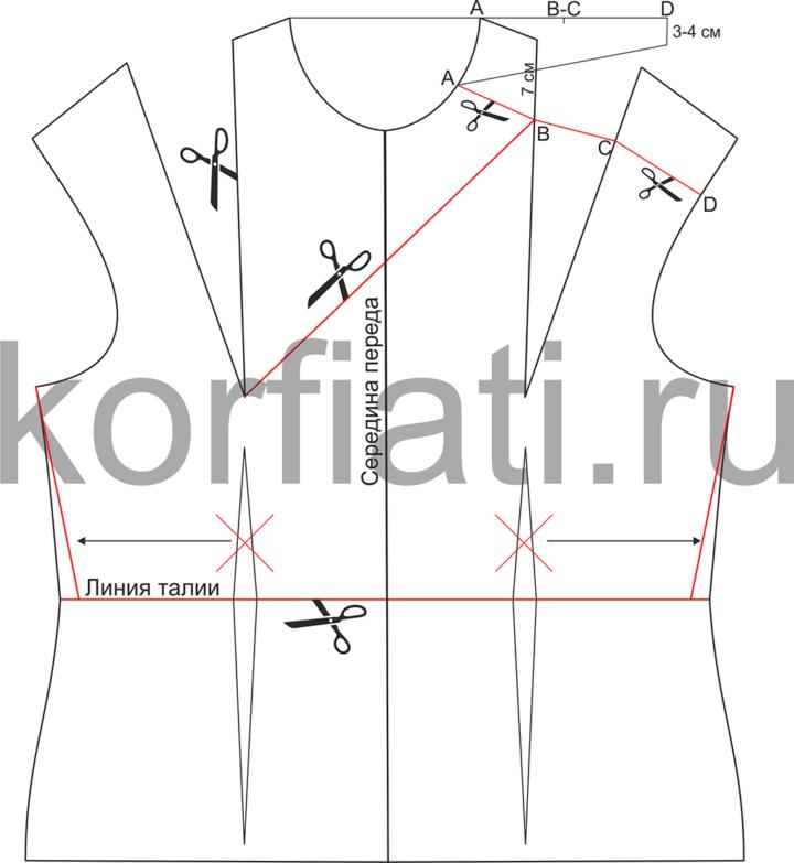 Моделирование лифа платья с драпировкой