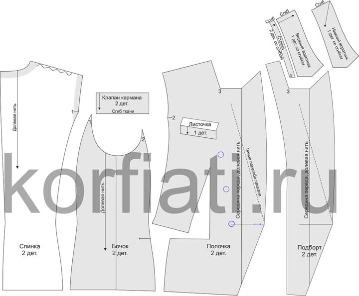 Выкройка двубортного жакета - детали кроя