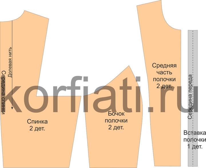 Детали кроя отрезного лифа платья