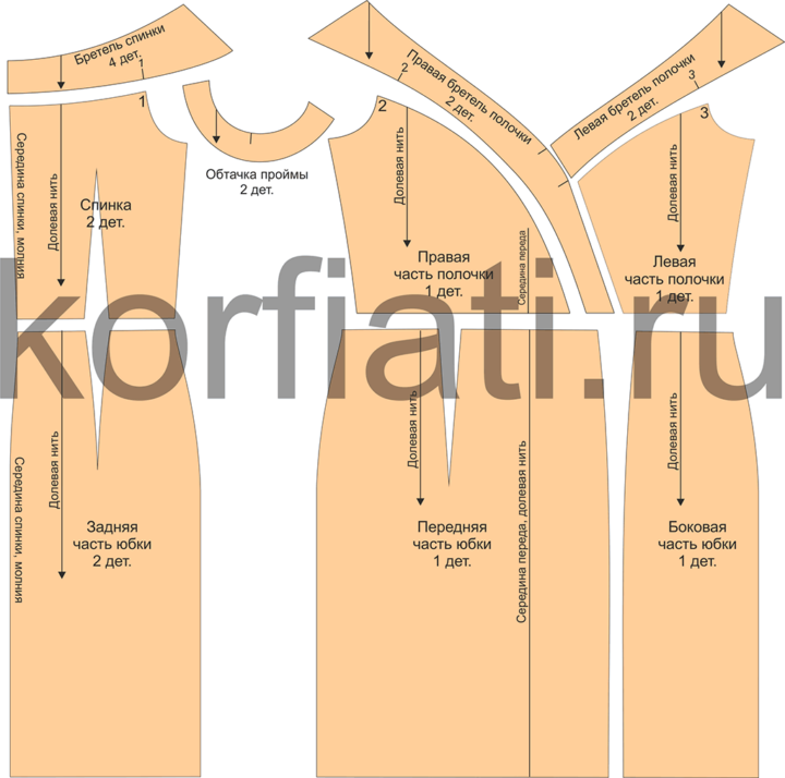 Как выкроить платье со спущенными плечами