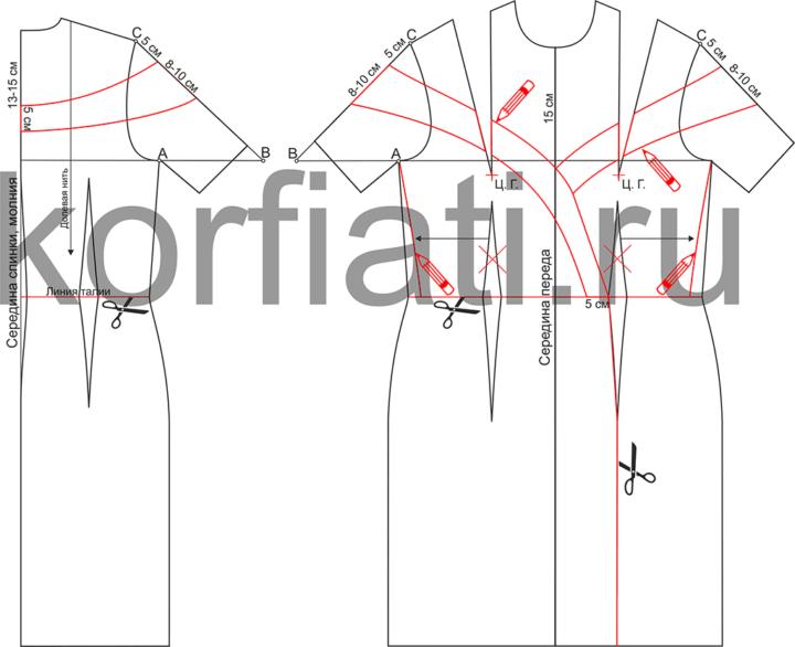 Выкройка платья со спущенными плечами