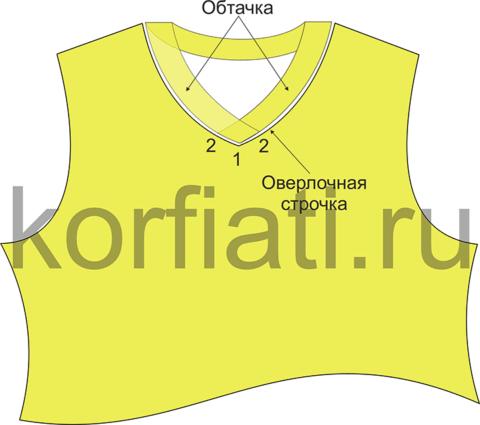 Обработка горловины платья-баллон обтачкой