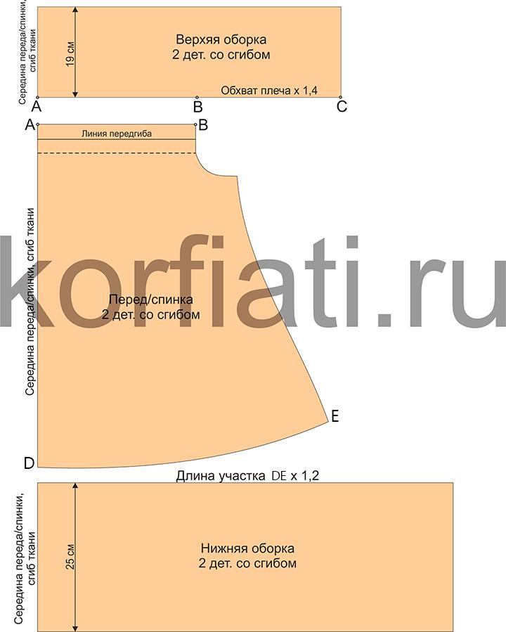 Детали кроя платья с открытыми плечами на резинке