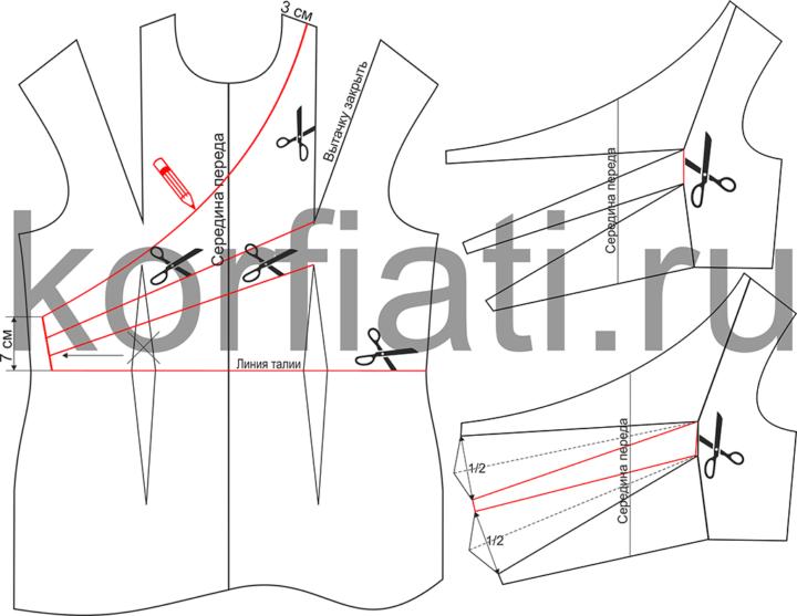 Легкое платье - моделирование лифа переда