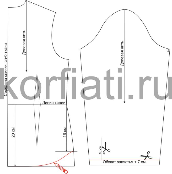 Выкройка приталенной блузки с вытачками - моделирование спинки