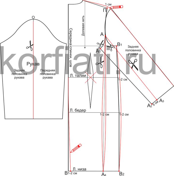 Выкройка пальто с цельнокроеными рукавами - моделирование спинки