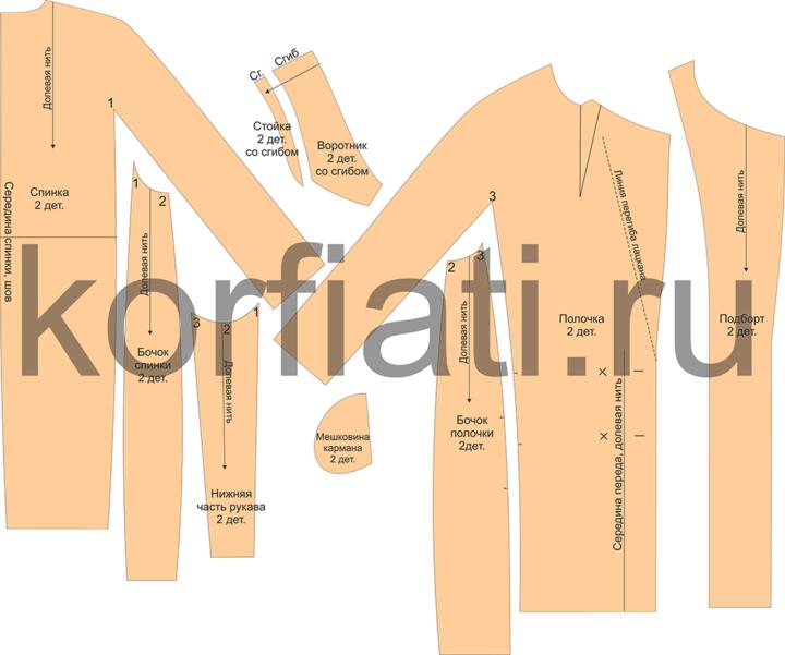 Выкройка пальто с цельнокроеными рукавами - детали кроя