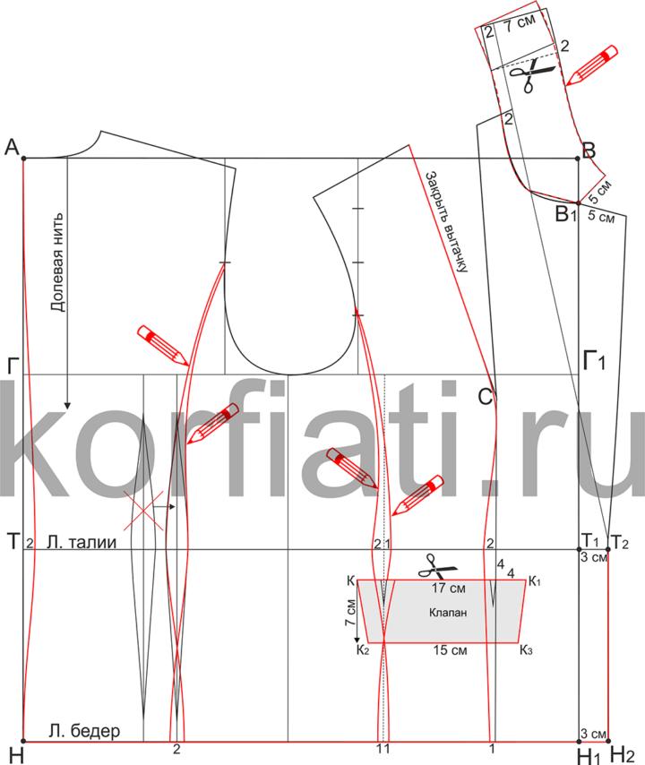 Выкройка жакета с вертикальными рельефами - моделирование
