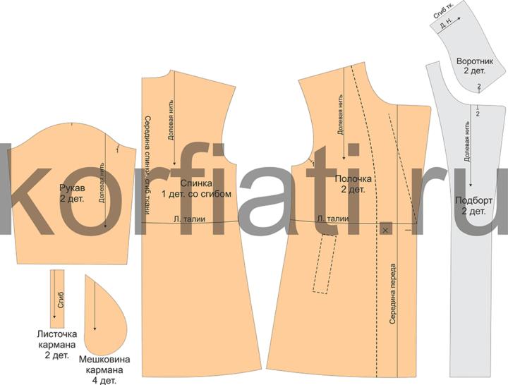 Детали кроя укороченного пальто для мамы и дочки