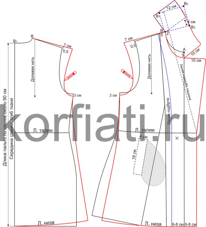 Выкройка укороченного пальто для мамы и дочки - моделирование