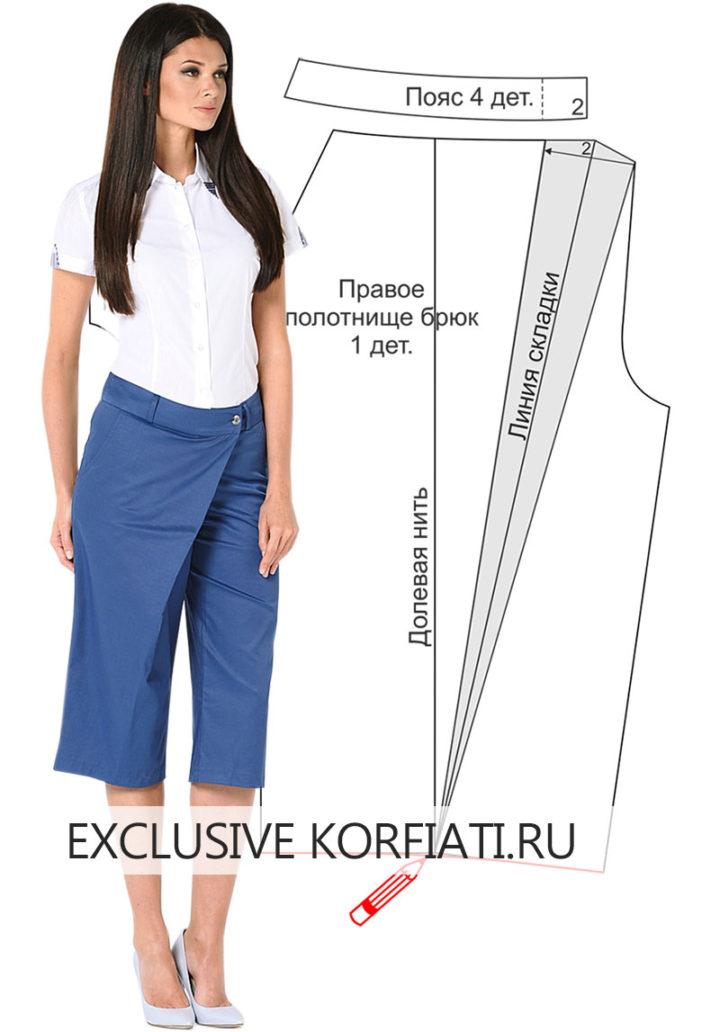 Выкройка прямых брюк со складкой