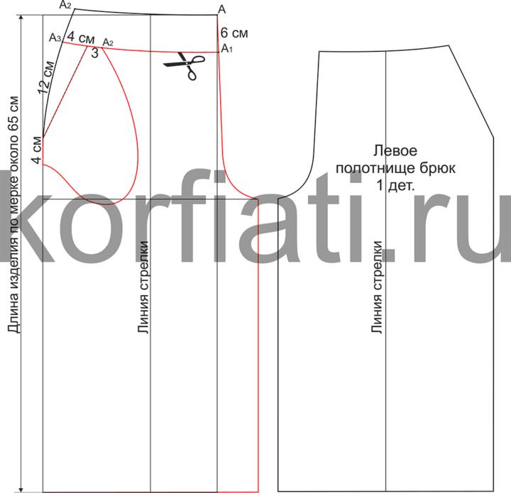 Выкройка прямых брюк со складкой - моделирование левого полотнища