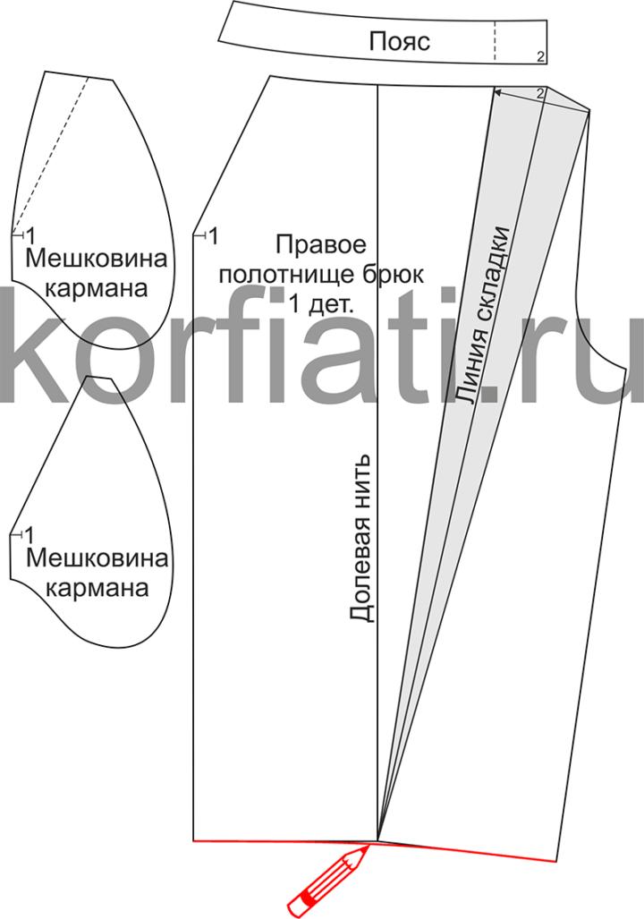 Выкройка прямых брюк - детали кроя