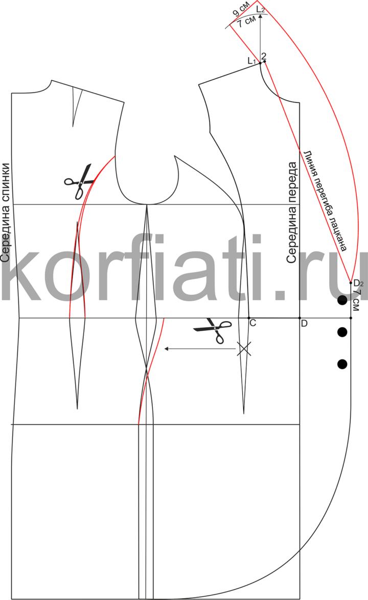 Моделирование воротника шалька на полочке платья