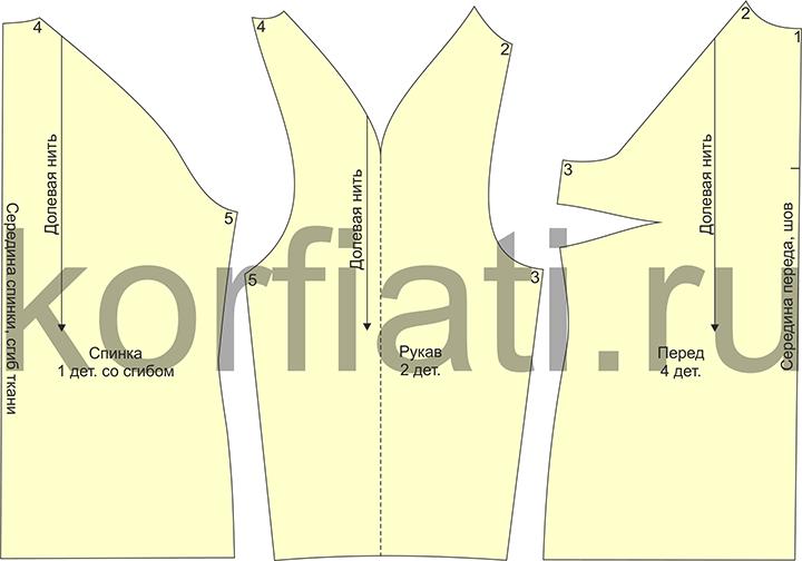 Детали роя блузки с рукавом-реглан с плечевой вытачкой