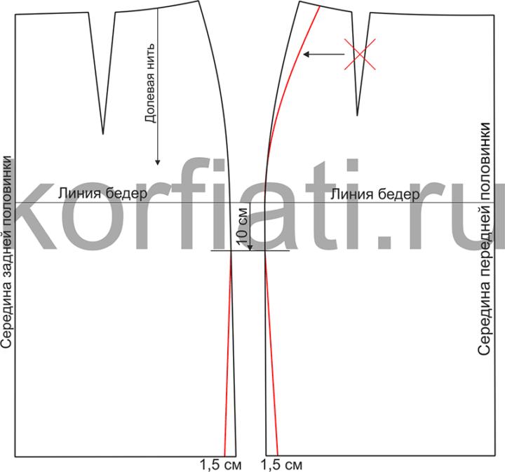 Моделирование юбки с драпировкой качели