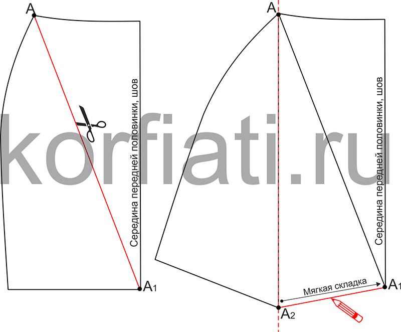 d00c766037d Моделирование драпировки качели на переднем полотнище юбки