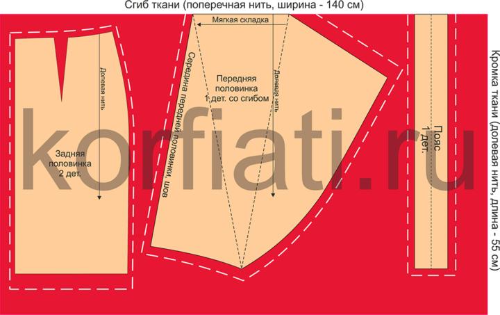 Раскладка деталей юбки с драпировкой на материале