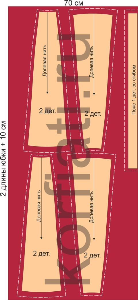 Выкройка кожаной юбки - раскладка деталей