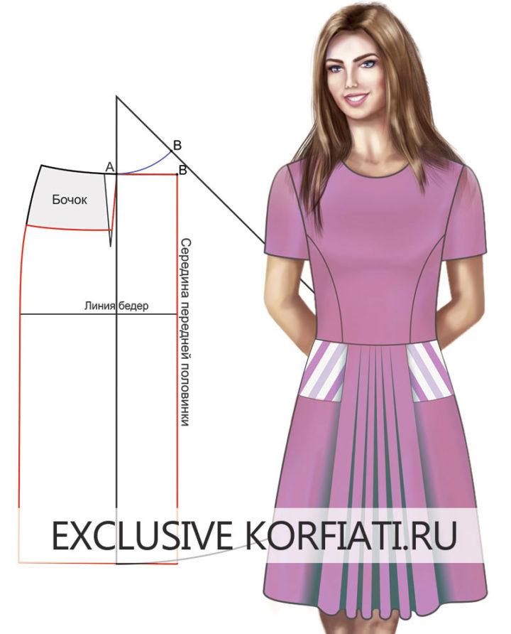 Детали платья - моделирование изделия с фалдами