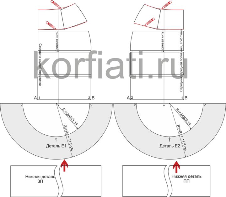 Моделирование прямой юбки с воланом - детали волана