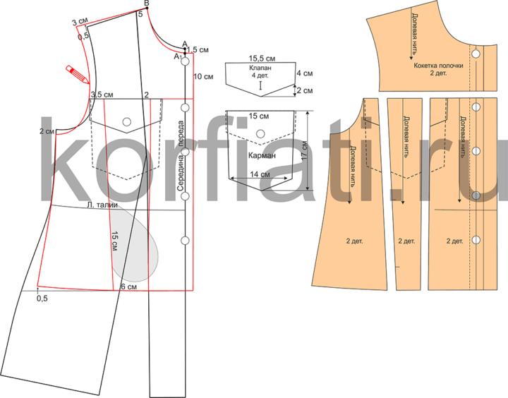Выкройка женской куртки - моделирование полочки и кармана