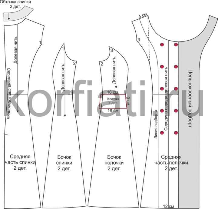 Детали кроя двубортного классического платья