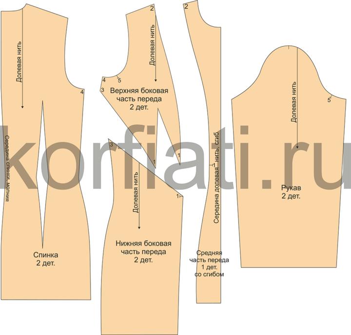 Моделирование выкройки платья - детали кроя