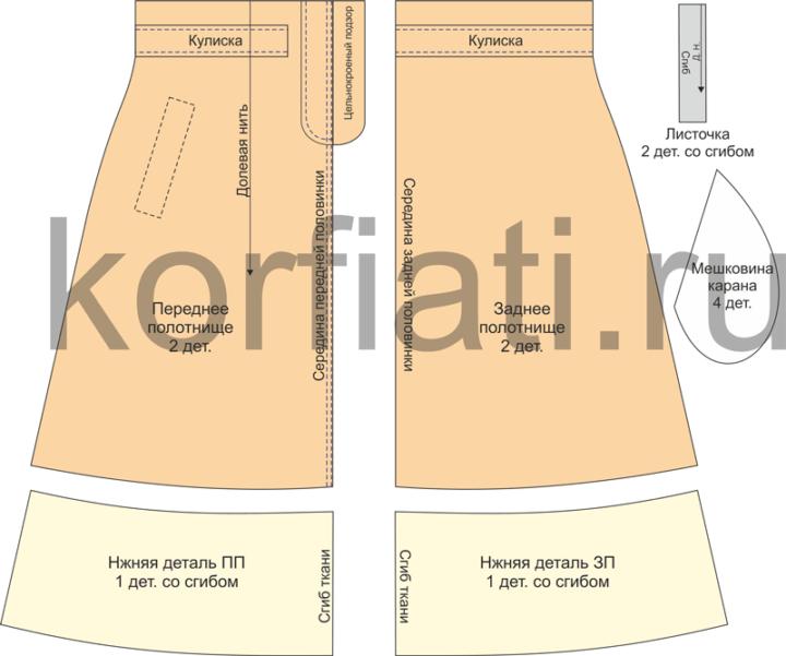 Выкройка джинсовой юбки - детали кроя