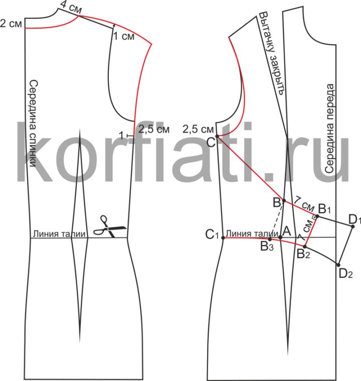 Выкройка блузки с драпировкой - моделирование
