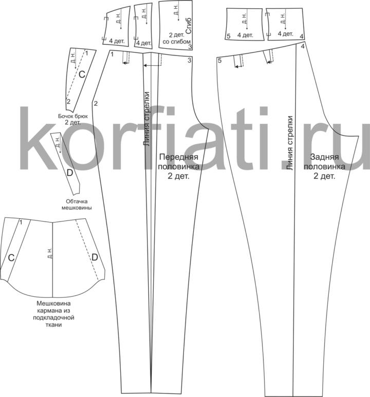 Детали кроя брюк с поясом-корсетом
