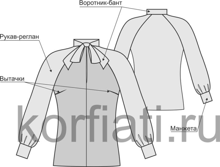 Чем блузка отличается от рубашки
