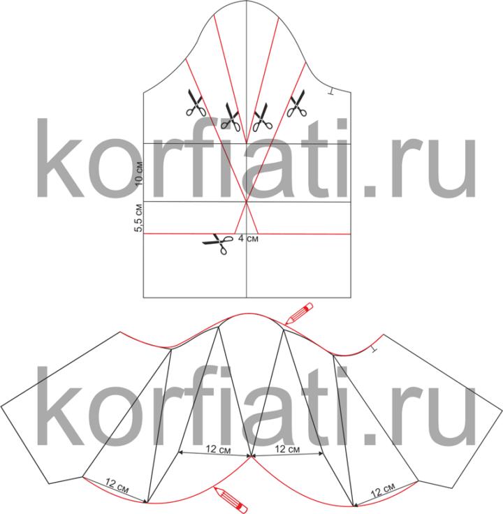 Моделирование рукава с драпировкой каскад