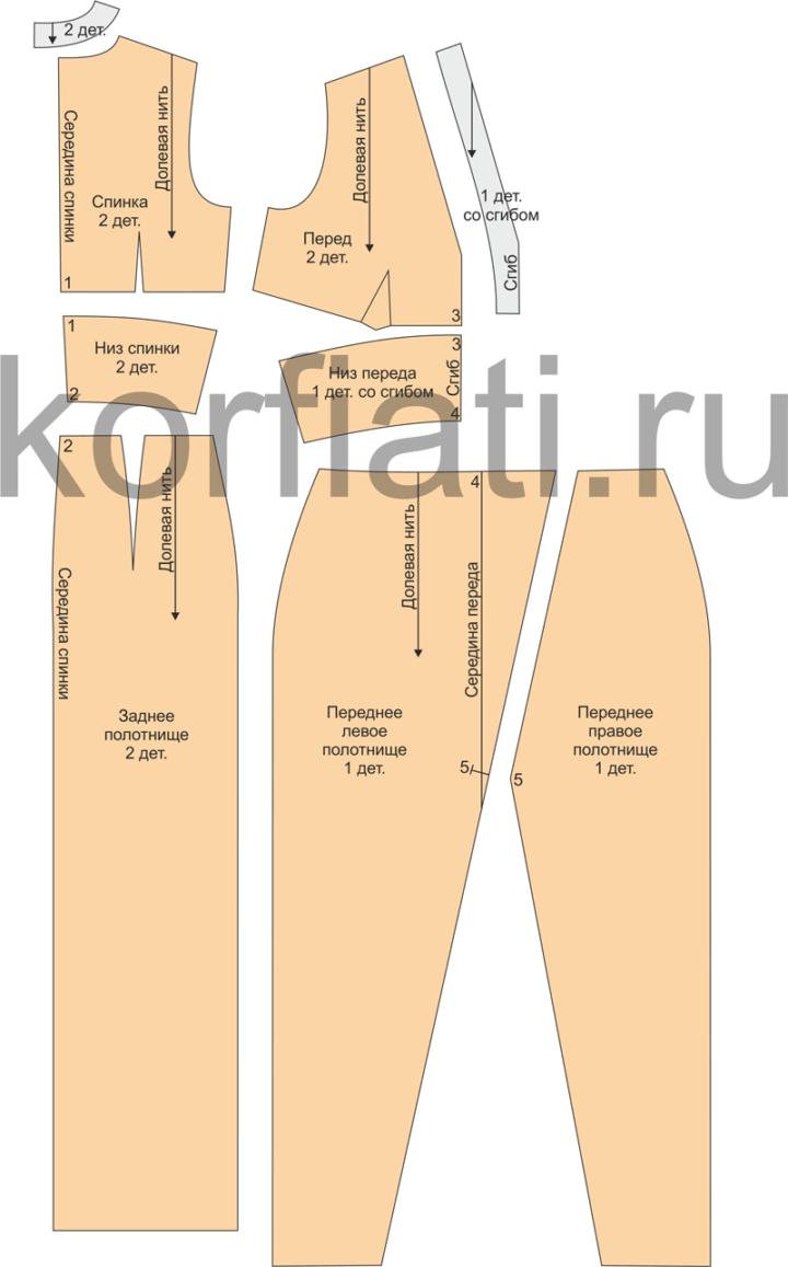 Выкройка платья с высоким разрезом - детали кроя